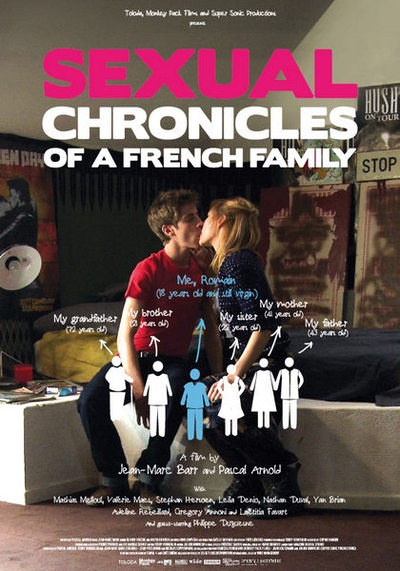 Poster-art-for-Sexual-Chronicles-of-a-French-Family_event_main